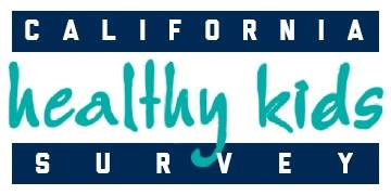 District Administering the California Healthy Kids Survey