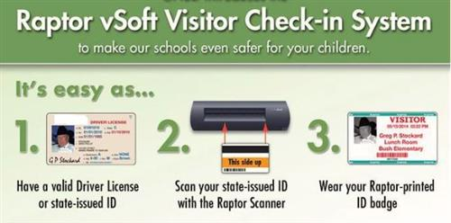 Raptor Visitor Check in System