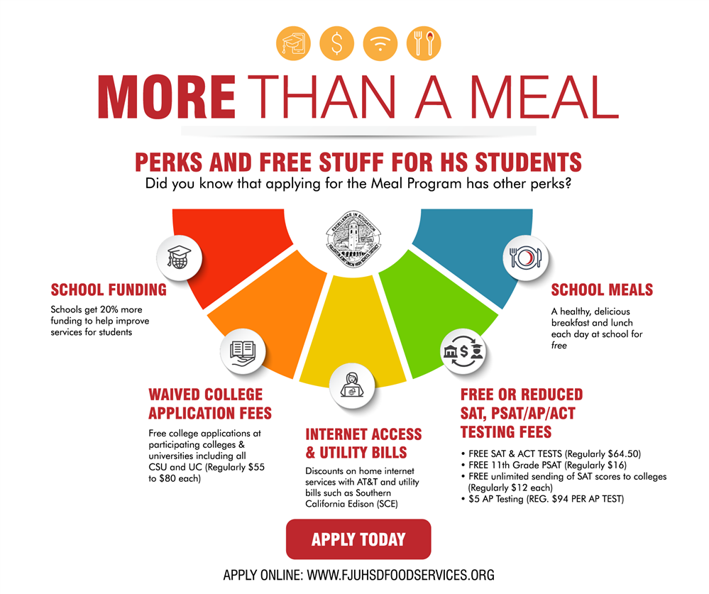Food Services - Free meals to students at all schools