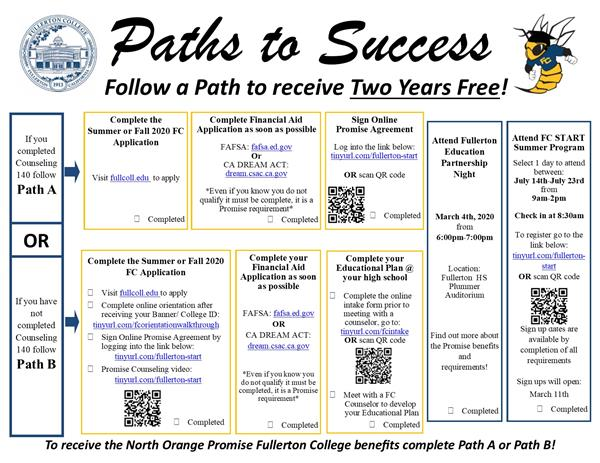 Fullerton College Path to 2 Years Free Tuition