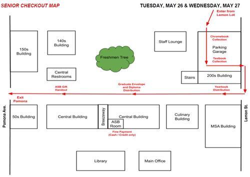 Senior Checkout Map